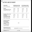 "Winora Sinus iN7 i500 28"" EASY ENTRY Unisex Elektromos Városi Kerékpár 2021"